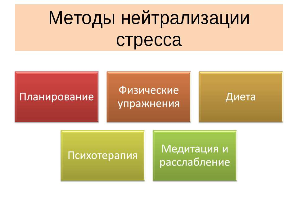 Методы нейтрализации стресса
