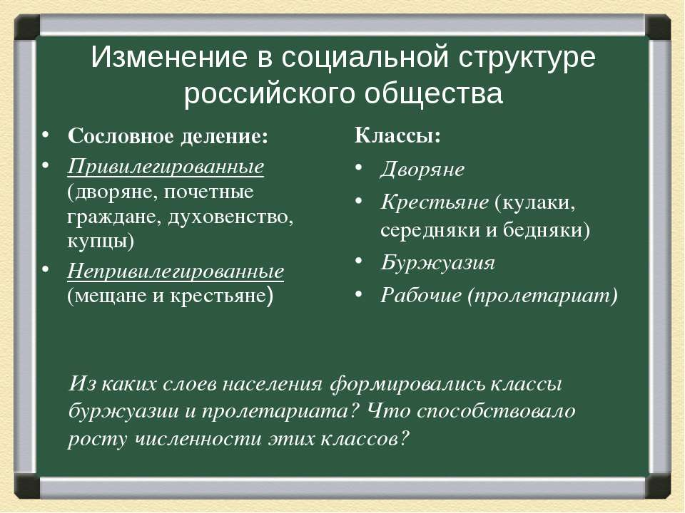 Изменение в социальной структуре российского общества Сословное деление: Прив...