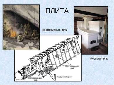 ПЛИТА Русская печь Первобытные печи