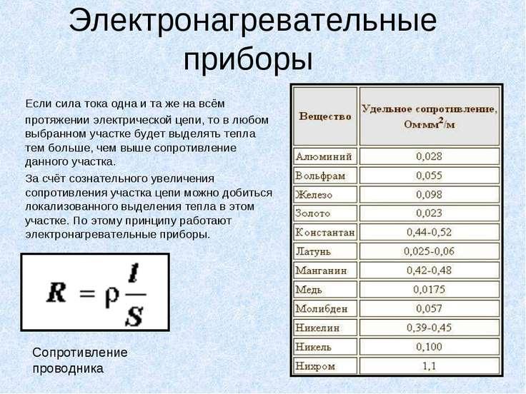 Электронагревательные приборы Если сила тока одна и та же на всём протяжении ...