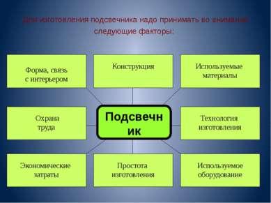 Для изготовления подсвечника надо принимать во внимание следующие факторы: По...