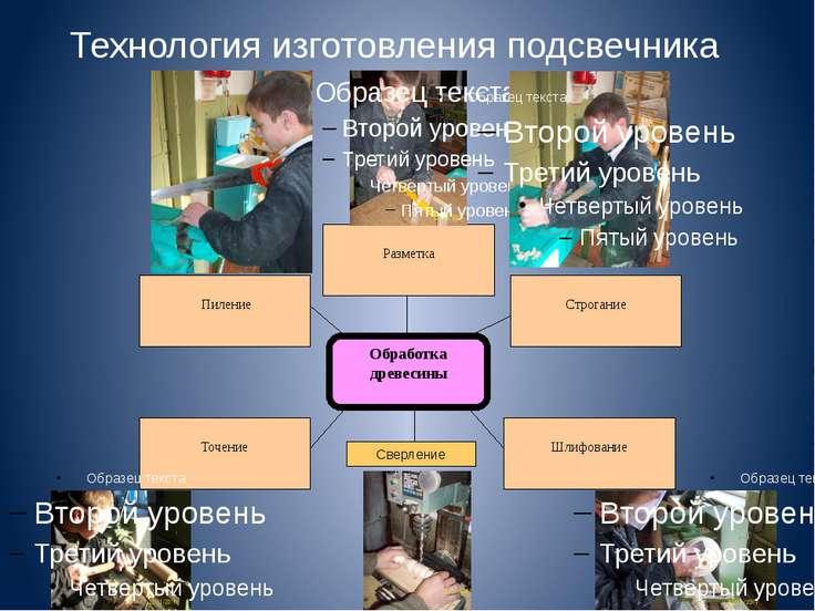 Технология изготовления подсвечника Сверление Обработка древесины Пиление Стр...