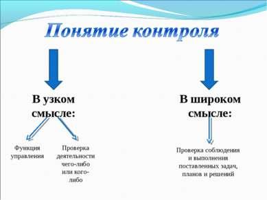 В узком смысле: В широком смысле: Функция управления Проверка деятельности че...