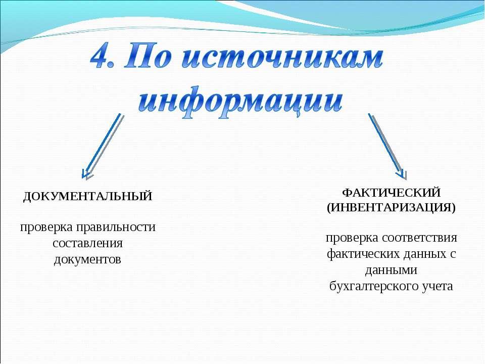 ДОКУМЕНТАЛЬНЫЙ проверка правильности составления документов ФАКТИЧЕСКИЙ (ИНВЕ...