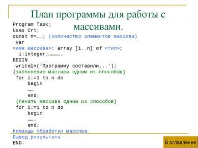 План программы для работы с массивами. В оглавление Program Task; Uses Crt; c...