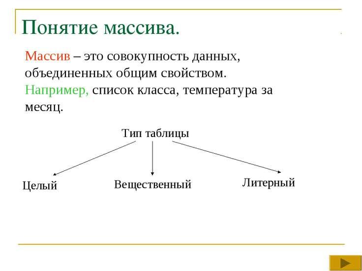 Понятие массива. Массив – это совокупность данных, объединенных общим свойств...