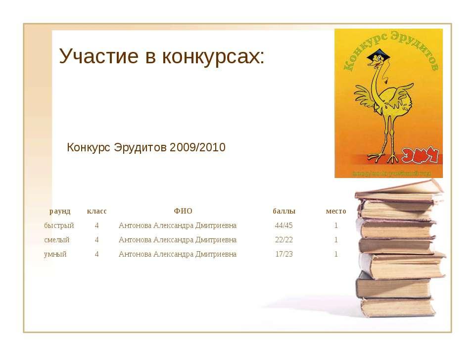Участие в конкурсах: Конкурс Эрудитов 2009/2010 раунд класс ФИО баллы место б...