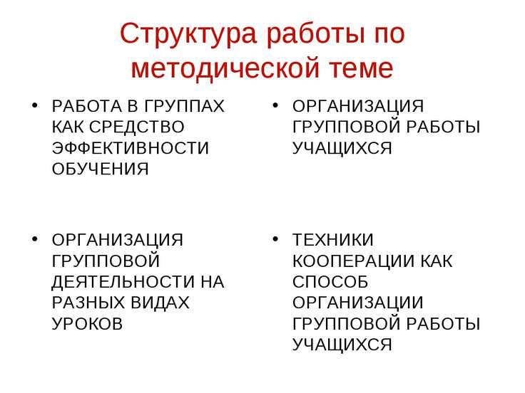 Структура работы по методической теме РАБОТА В ГРУППАХ КАК СРЕДСТВО ЭФФЕКТИВН...