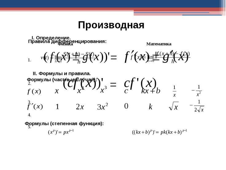 Правила дифференцирования: = = I. Определение. II. Формулы и правила. Формулы...