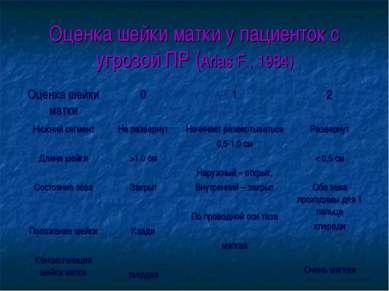 Оценка шейки матки у пациенток с угрозой ПР (Arias F., 1984) Оценка шейки мат...