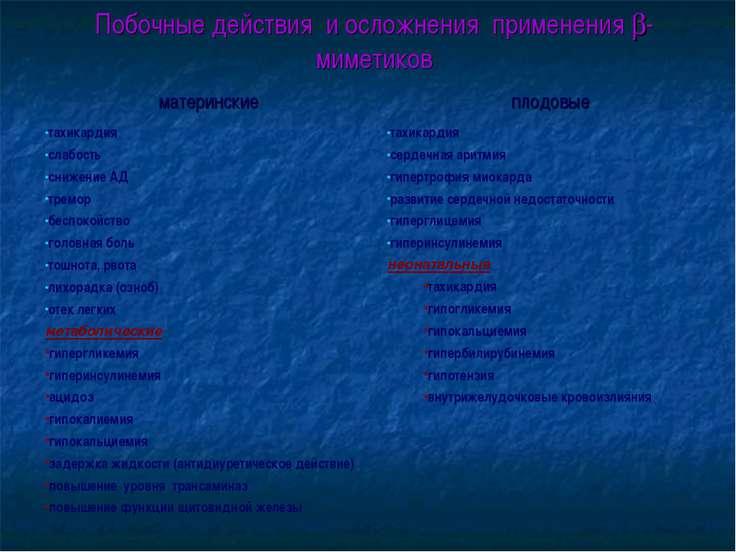 Побочные действия и осложнения применения -миметиков