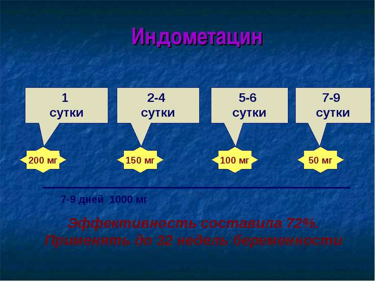 Индометацин 1 сутки 2-4 сутки 5-6 сутки 7-9 сутки 50 мг 150 мг 100 мг 200 мг ...