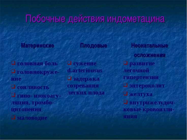 Побочные действия индометацина