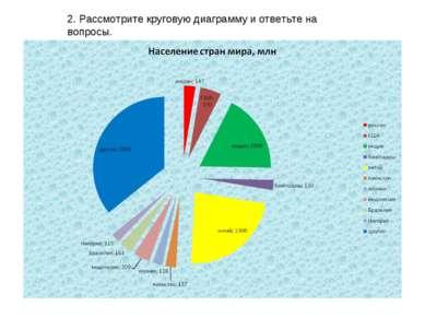 2. Рассмотрите круговую диаграмму и ответьте на вопросы.