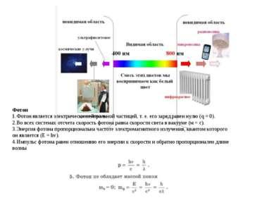 Фотон Фотон является электрически нейтральной частицей, т. е. его заряд равен...