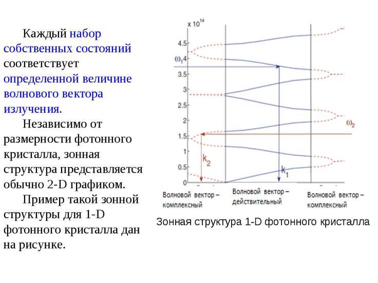 Зонная структура 1-D фотонного кристалла Каждый набор собственных состояний с...