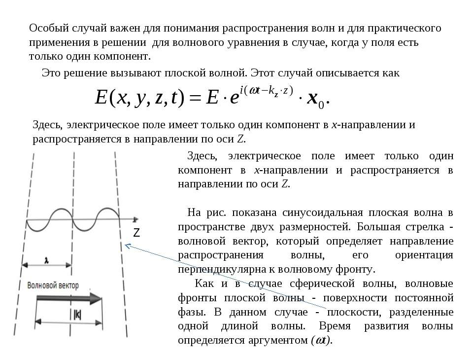 Особый случай важен для понимания распространения волн и для практического пр...