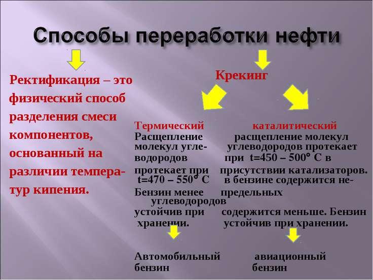Ректификация – это физический способ разделения смеси компонентов, основанный...