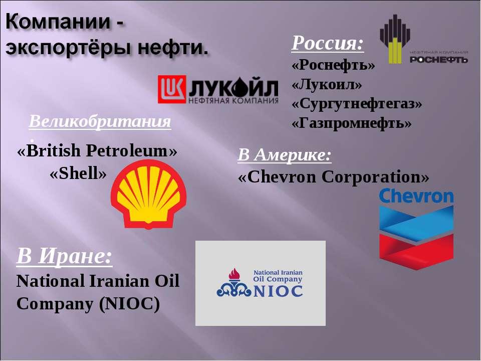Великобритания: Россия: «Роснефть» «Лукоил» «Сургутнефтегаз» «Газпромнефть» «...