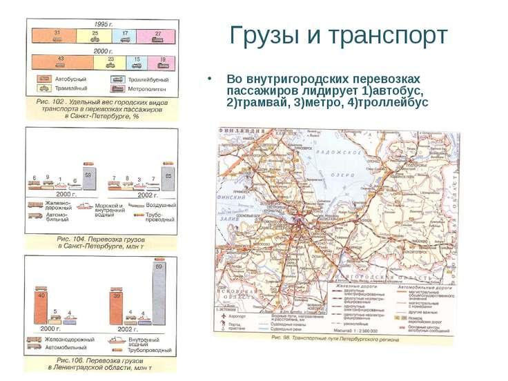 Грузы и транспорт Во внутригородских перевозках пассажиров лидирует 1)автобус...