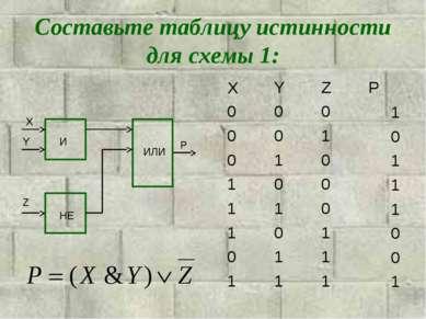 Составьте таблицу истинности для схемы 1:
