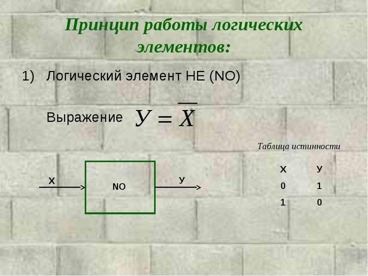Принцип работы логических элементов: Логический элемент НЕ (NO) Выражение NO ...