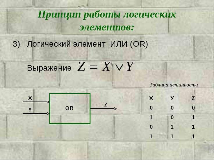 Принцип работы логических элементов: Логический элемент ИЛИ (OR) Выражение OR...