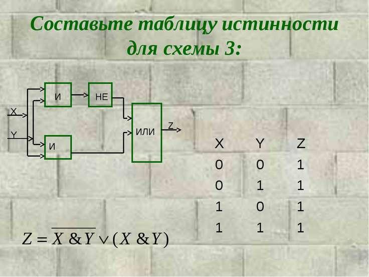Составьте таблицу истинности для схемы 3: X Y Z И НЕ ИЛИ И