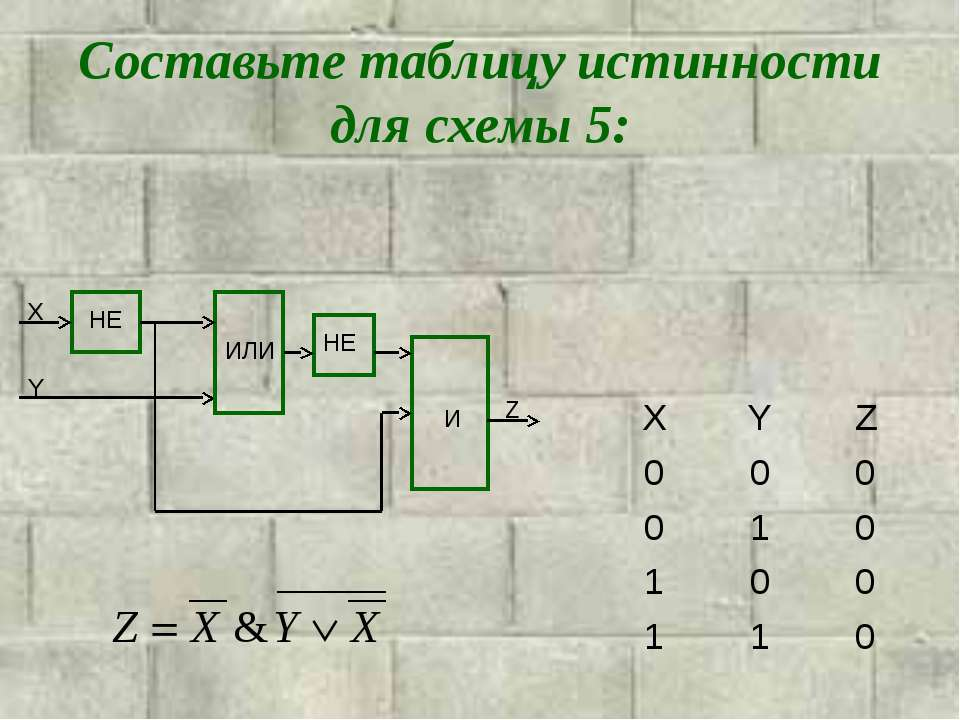 Составьте таблицу истинности для схемы 5: X Y Z НЕ НЕ ИЛИ И