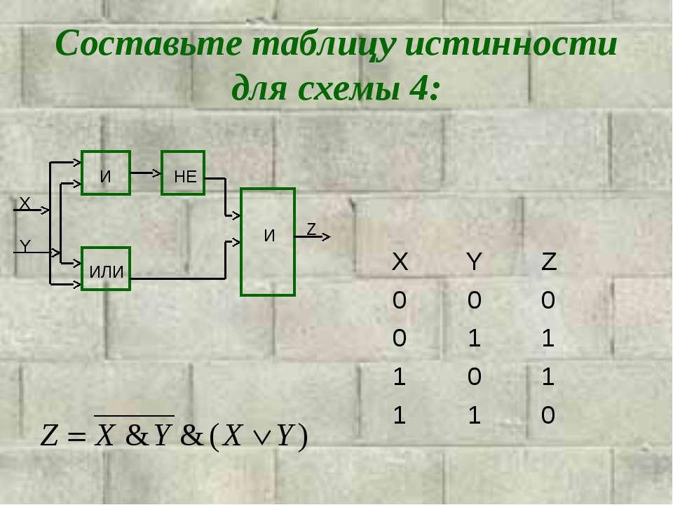 Составьте таблицу истинности для схемы 4: X Y Z И НЕ ИЛИ И