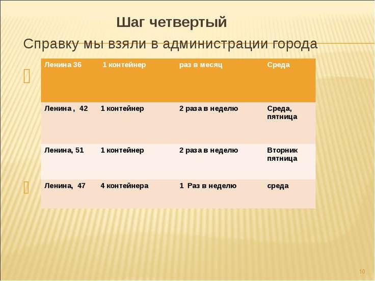 Шаг четвертый Справку мы взяли в администрации города   * Ленина 36 1 конте...