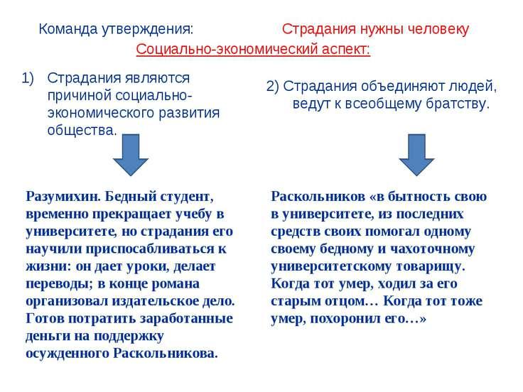 Страдания нужны человеку Команда утверждения: Социально-экономический аспект:...