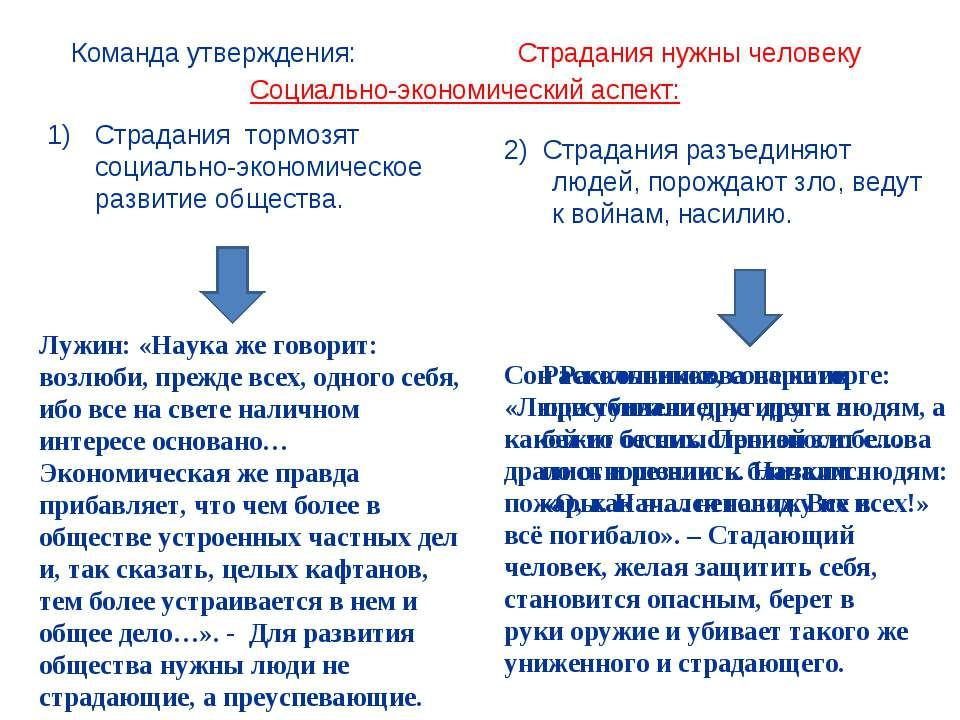 Страдания нужны человеку Команда утверждения: Лужин: «Наука же говорит: возлю...