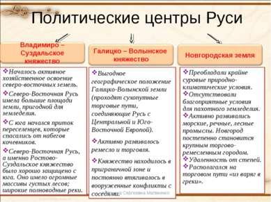 Политические центры Руси Преобладали крайне суровые природно-климатические ус...