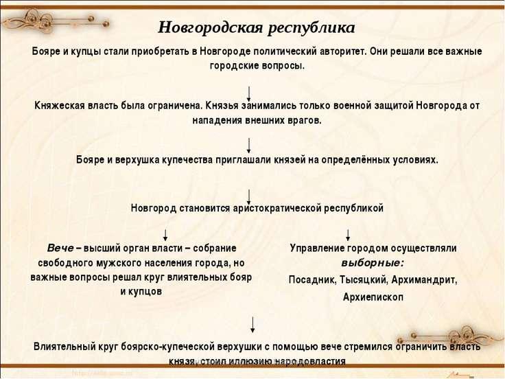 Новгородская республика Антонина Сергеевна Матвиенко Бояре и купцы стали прио...