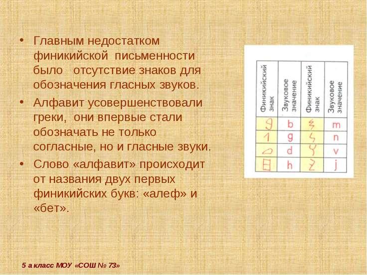 5 а класс МОУ «СОШ № 73» Главным недостатком финикийской письменности было от...
