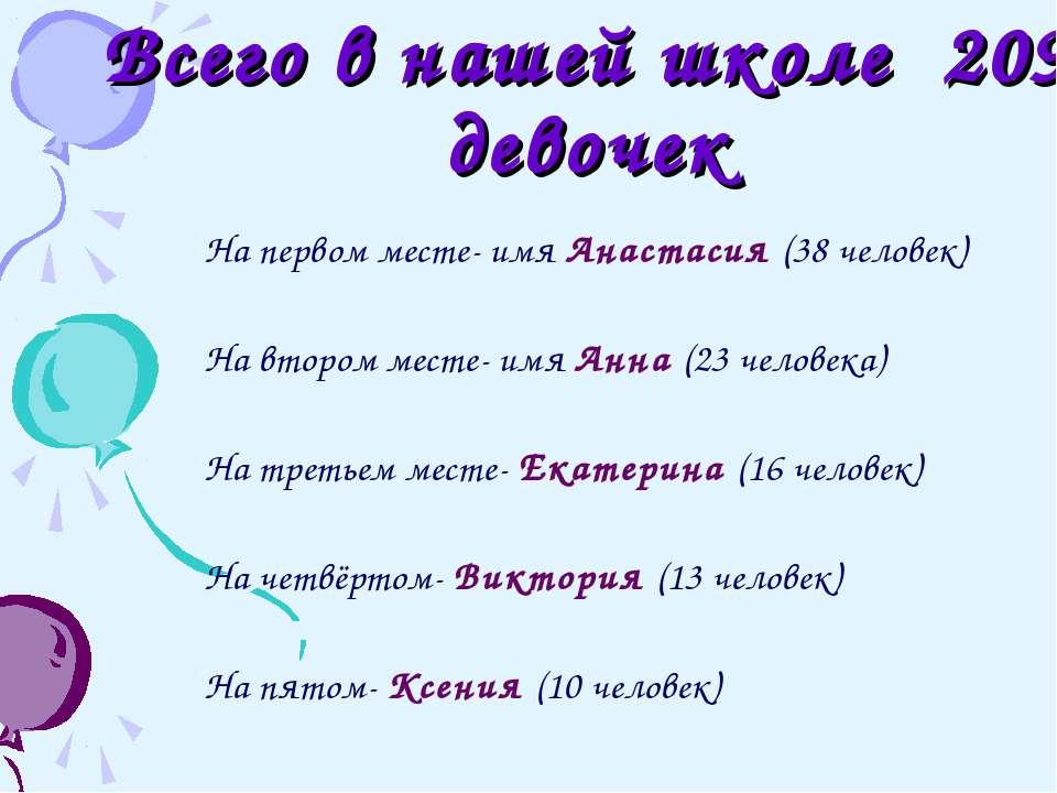 Всего в нашей школе 209 девочек На первом месте- имя Анастасия (38 человек) Н...