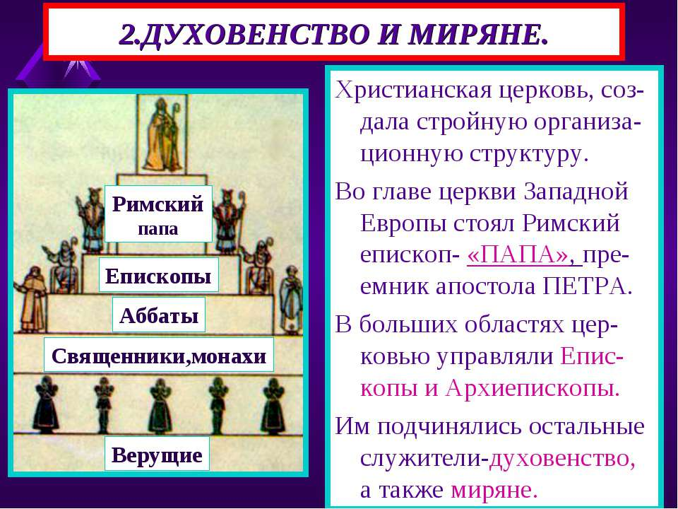 2.ДУХОВЕНСТВО И МИРЯНЕ. Христианская церковь, соз-дала стройную организа-цион...