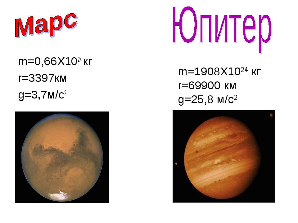 m=0,66X1024 кг r=3397км g=3,7м/с2 m=1908X1024 кг r=69900 км g=25,8 м/с2