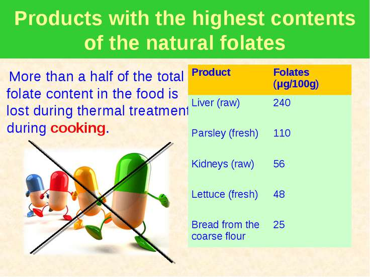 Products with the highest contents of the natural folates More than a half of...