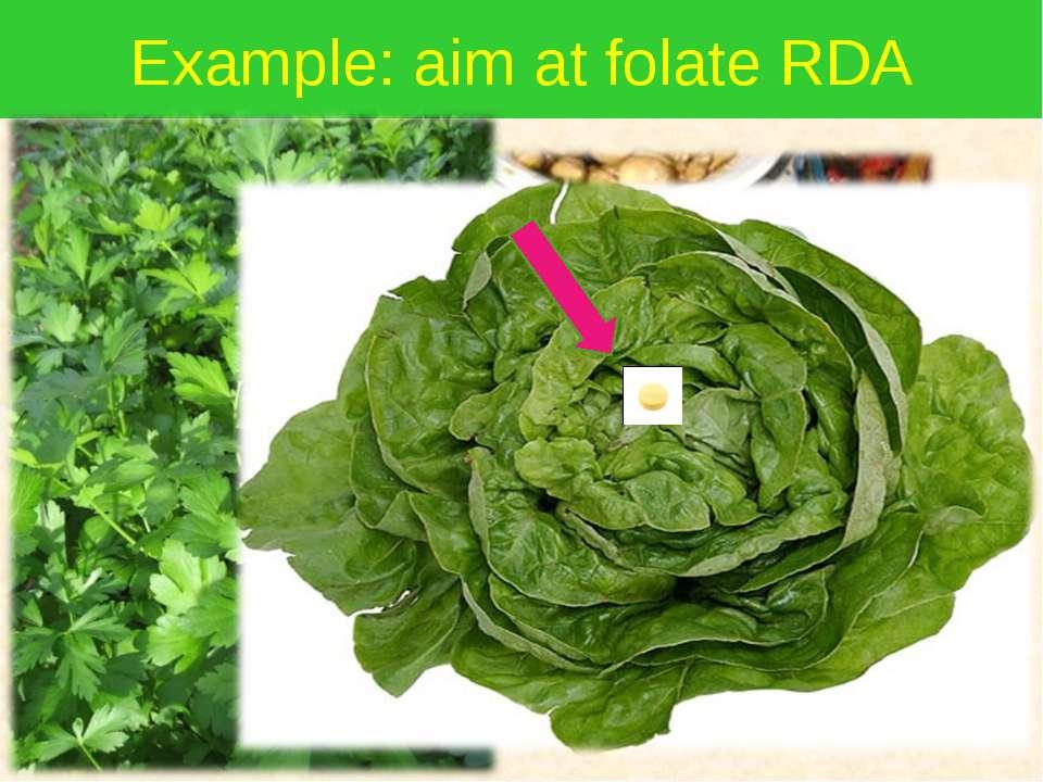 Example: aim at folate RDA