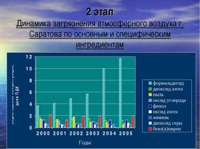 2 этап Динамика загрязнения атмосферного воздуха г. Саратова по основным и сп...