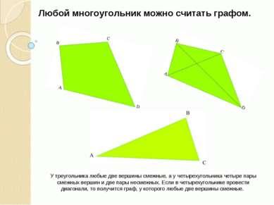 Любой многоугольник можно считать графом. У треугольника любые две вершины см...