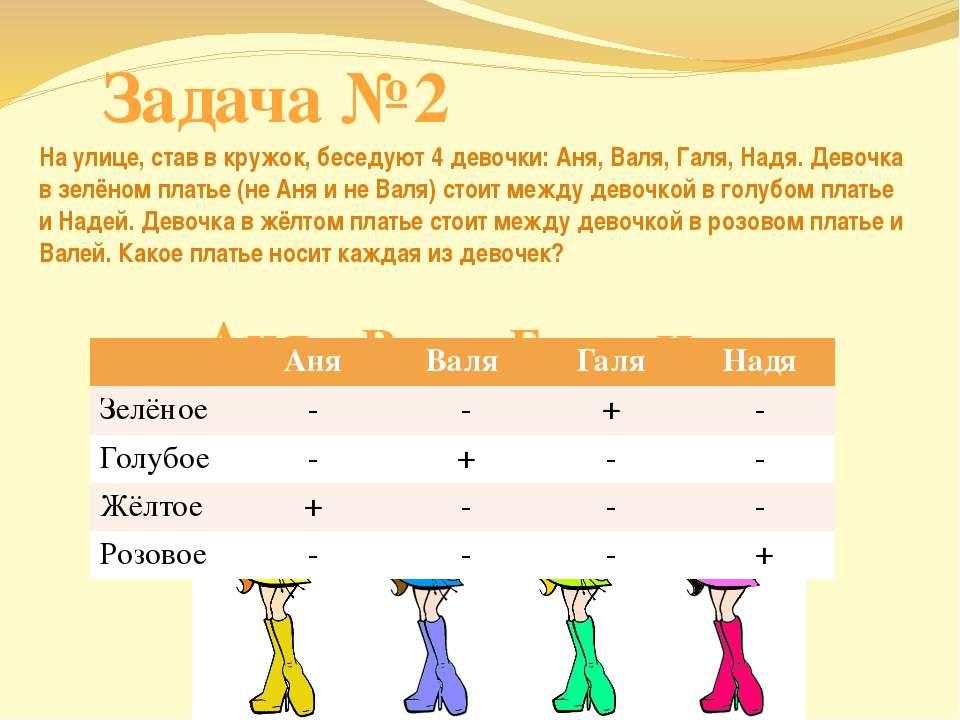 На улице, став в кружок, беседуют 4 девочки: Аня, Валя, Галя, Надя. Девочка в...