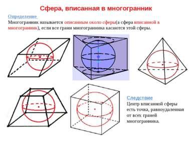 Сфера, вписанная в многогранник Определение Многогранник называется описанным...
