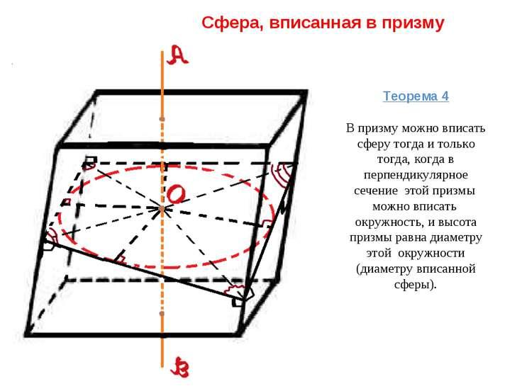 Сфера, вписанная в призму Теорема 4 В призму можно вписать сферу тогда и толь...