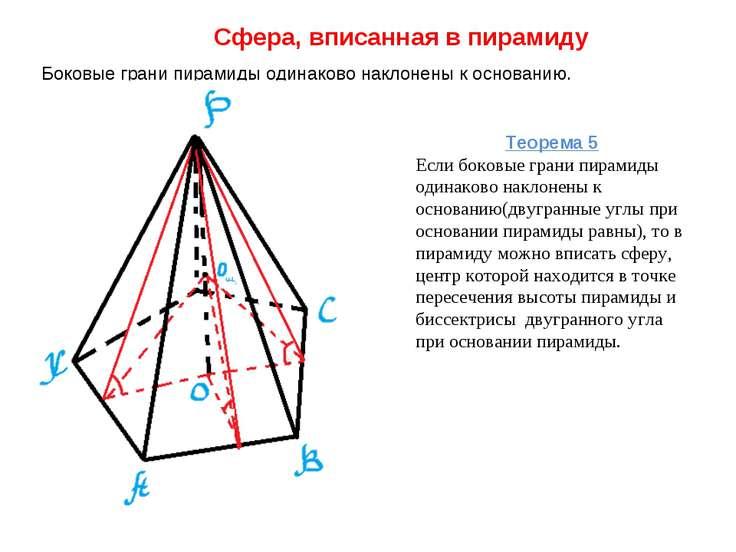 Сфера, вписанная в пирамиду Боковые грани пирамиды одинаково наклонены к осно...
