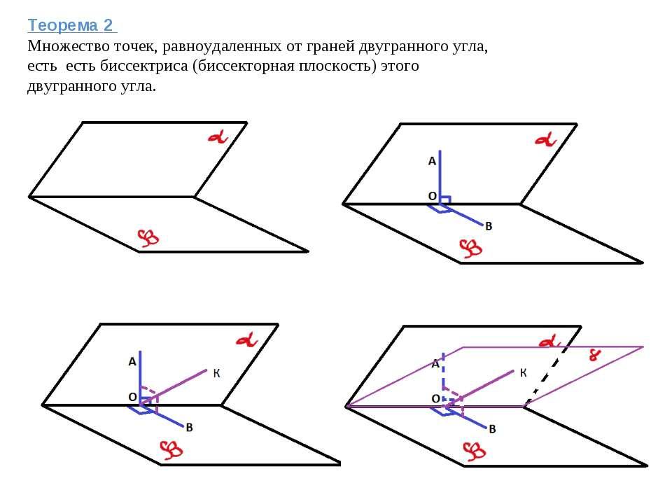 Теорема 2 Множество точек, равноудаленных от граней двугранного угла, есть ес...