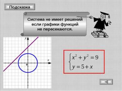 Подсказка Система не имеет решений если графики функций не пересекаются.