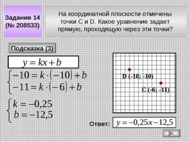 На координатной плоскости отмечены точки C и D. Какое уравнение задает прямую...